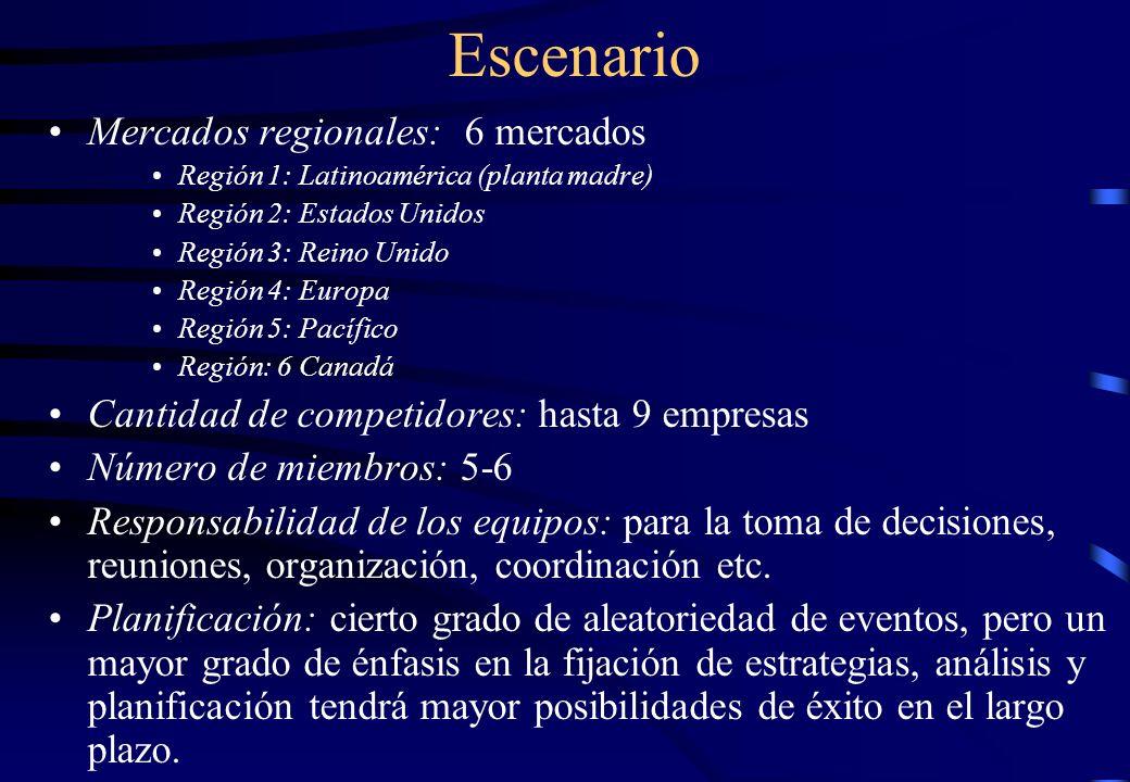 Escenario Mercados regionales: 6 mercados