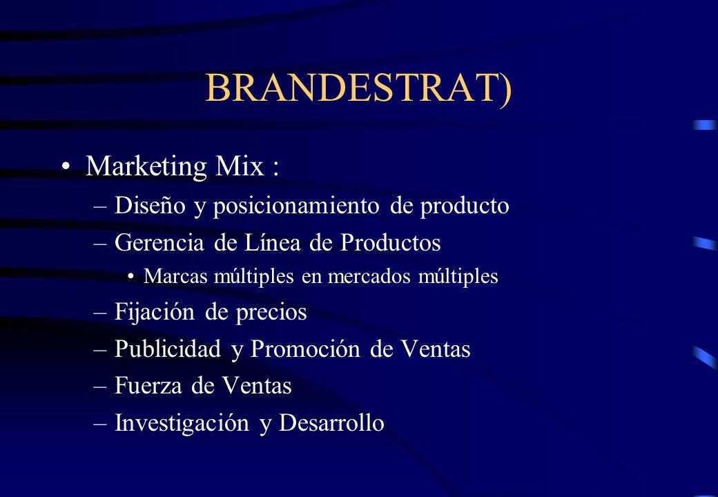 BRANDESTRAT) Marketing Mix : Diseño y posicionamiento de producto