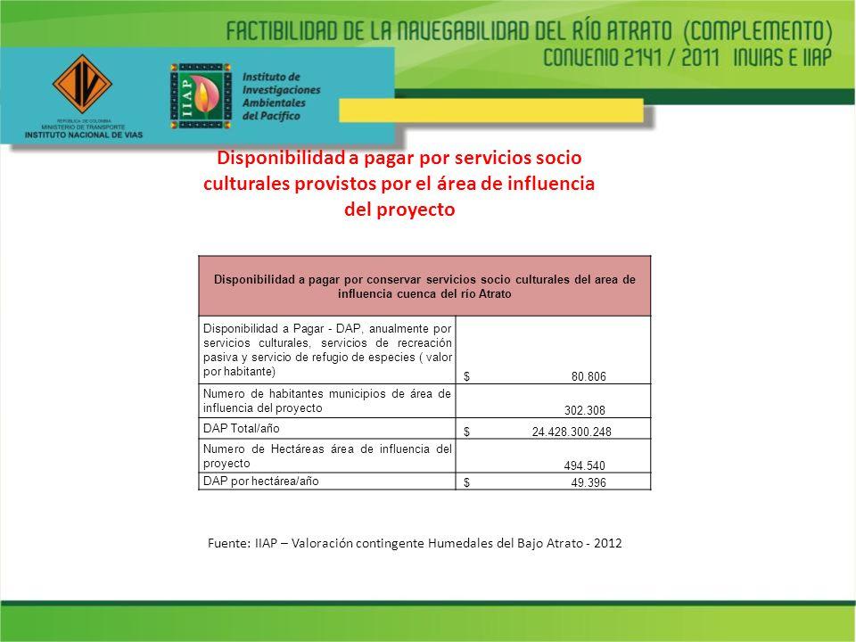 Disponibilidad a pagar por servicios socio culturales provistos por el área de influencia del proyecto