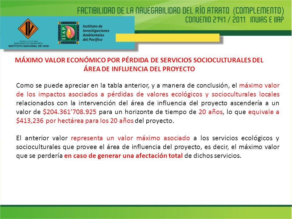 MÁXIMO VALOR ECONÓMICO POR PÉRDIDA DE SERVICIOS SOCIOCULTURALES DEL ÁREA DE INFLUENCIA DEL PROYECTO