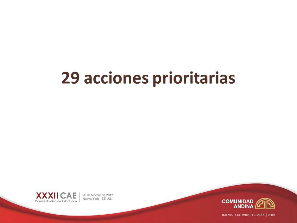 29 acciones prioritarias