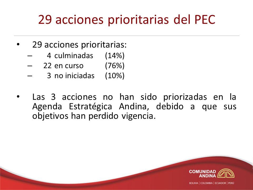 29 acciones prioritarias del PEC