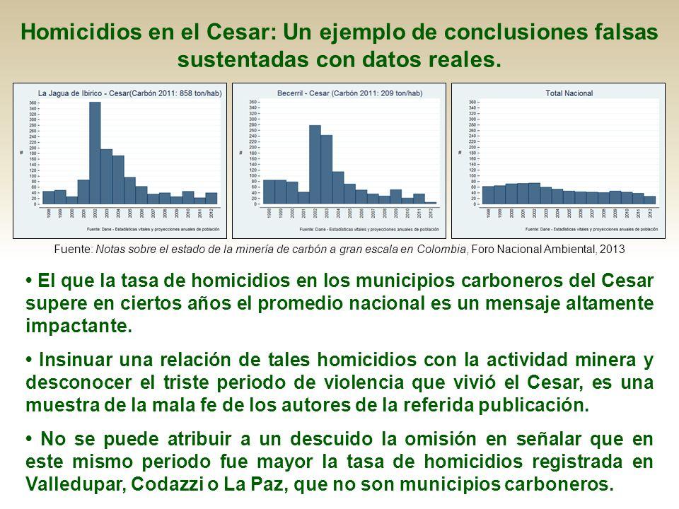 Homicidios en el Cesar: Un ejemplo de conclusiones falsas sustentadas con datos reales.