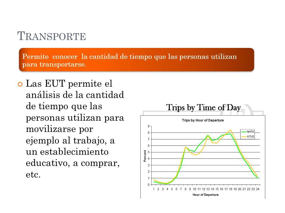 Transporte Permite conocer la cantidad de tiempo que las personas utilizan para transportarse.