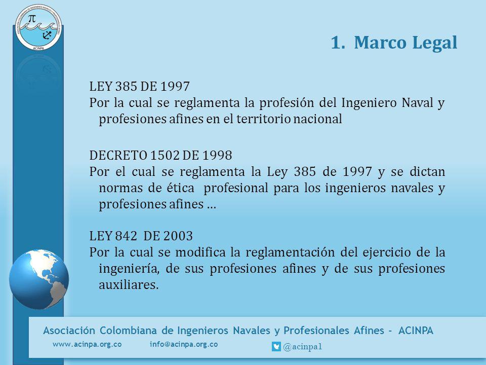 1. Marco Legal LEY 385 DE 1997. Por la cual se reglamenta la profesión del Ingeniero Naval y profesiones afines en el territorio nacional.