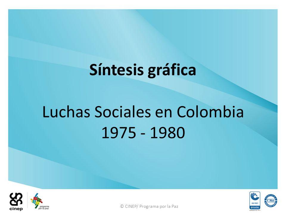 Síntesis gráfica Luchas Sociales en Colombia 1975 - 1980