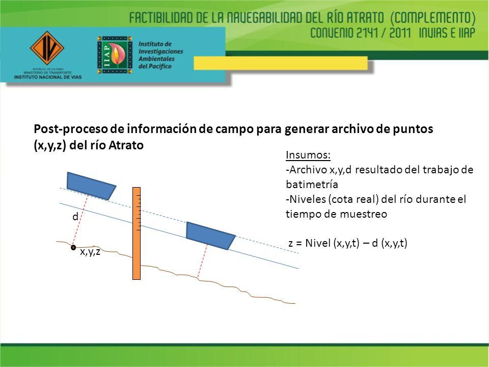 Post-proceso de información de campo para generar archivo de puntos (x,y,z) del río Atrato