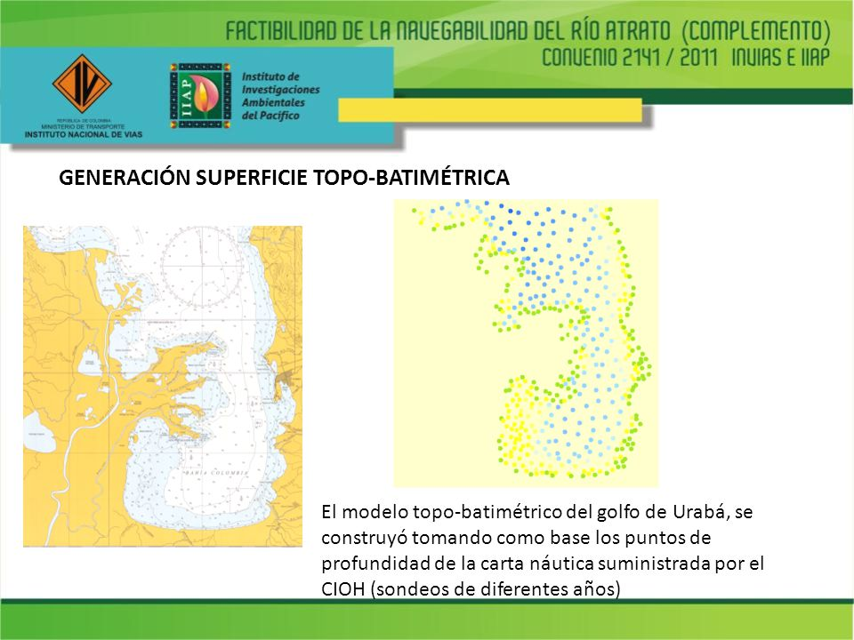 GENERACIÓN SUPERFICIE TOPO-BATIMÉTRICA