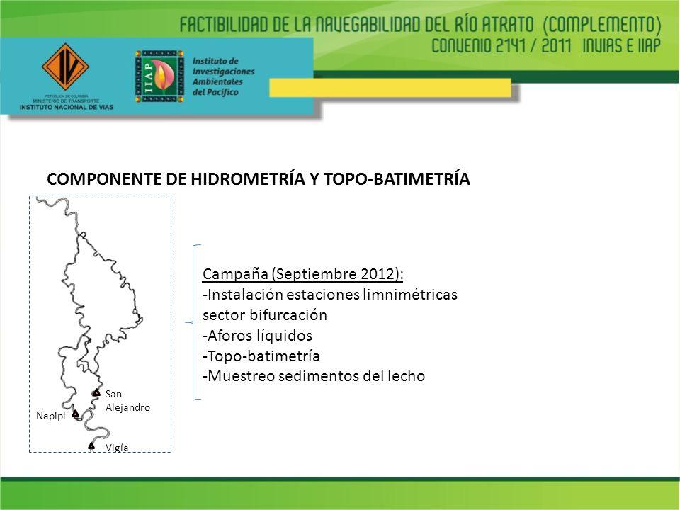 COMPONENTE DE HIDROMETRÍA Y TOPO-BATIMETRÍA