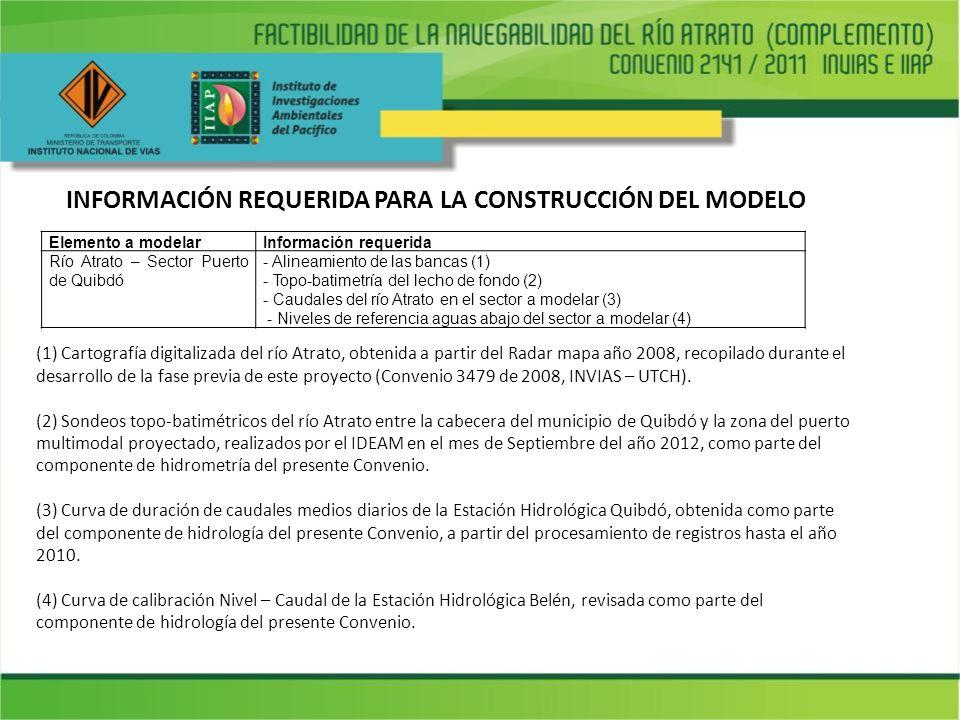 INFORMACIÓN REQUERIDA PARA LA CONSTRUCCIÓN DEL MODELO