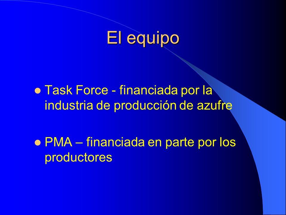 El equipo Task Force - financiada por la industria de producción de azufre.