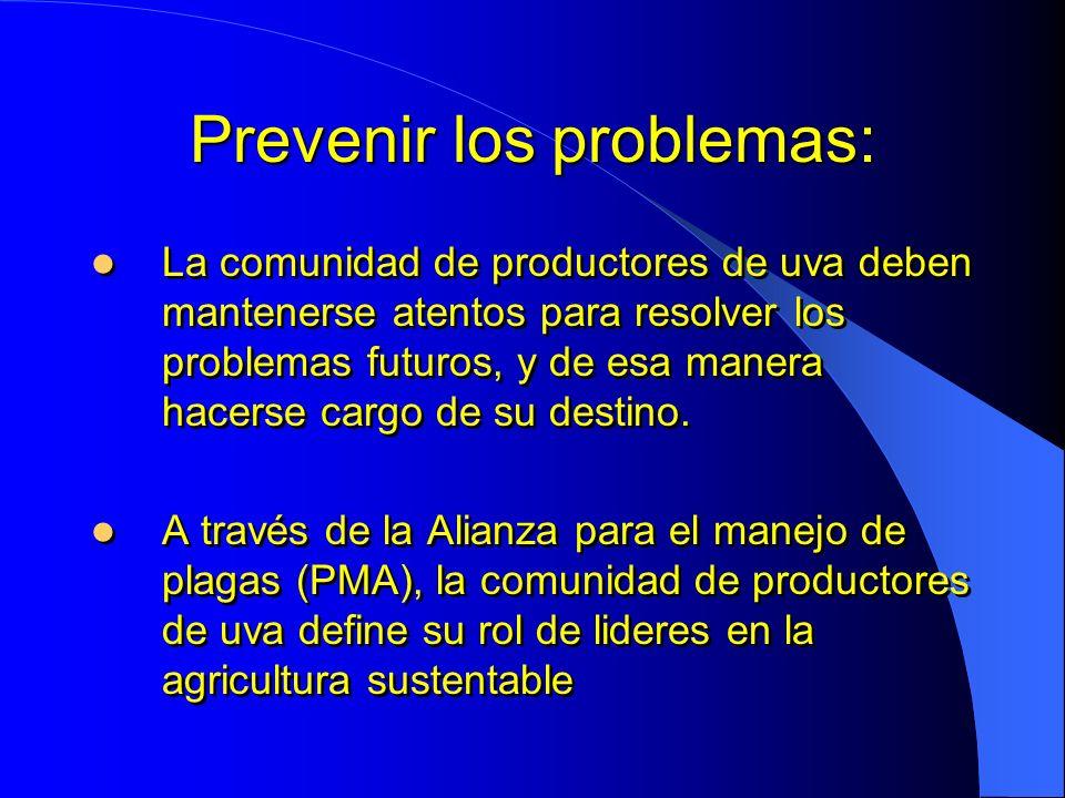Prevenir los problemas: