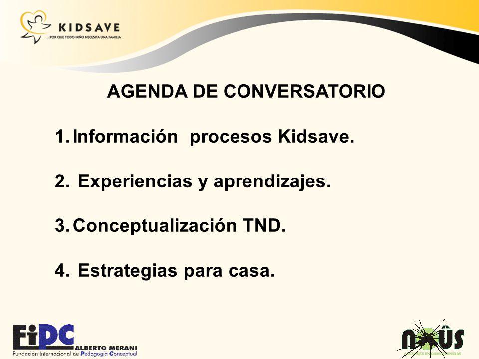 AGENDA DE CONVERSATORIO