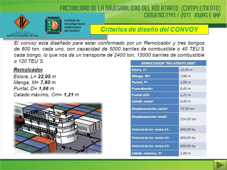 Criterios de diseño del CONVOY