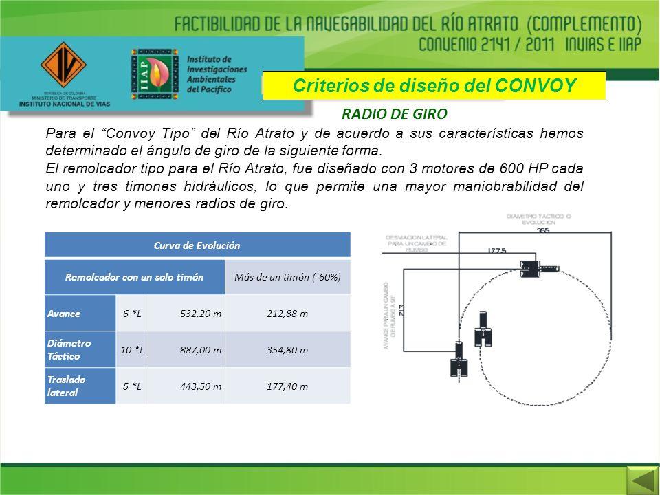 Criterios de diseño del CONVOY Remolcador con un solo timón