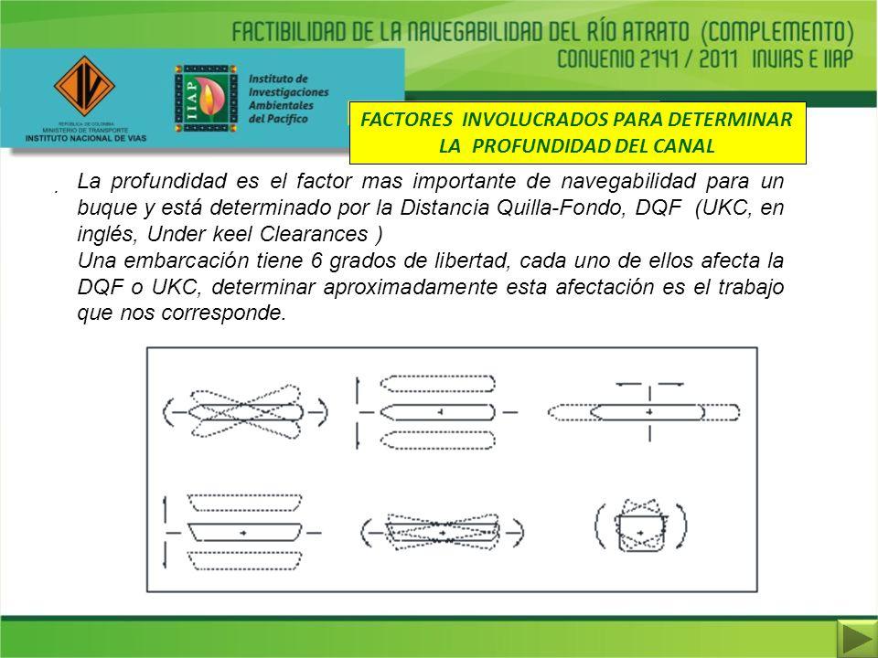 FACTORES INVOLUCRADOS PARA DETERMINAR LA PROFUNDIDAD DEL CANAL