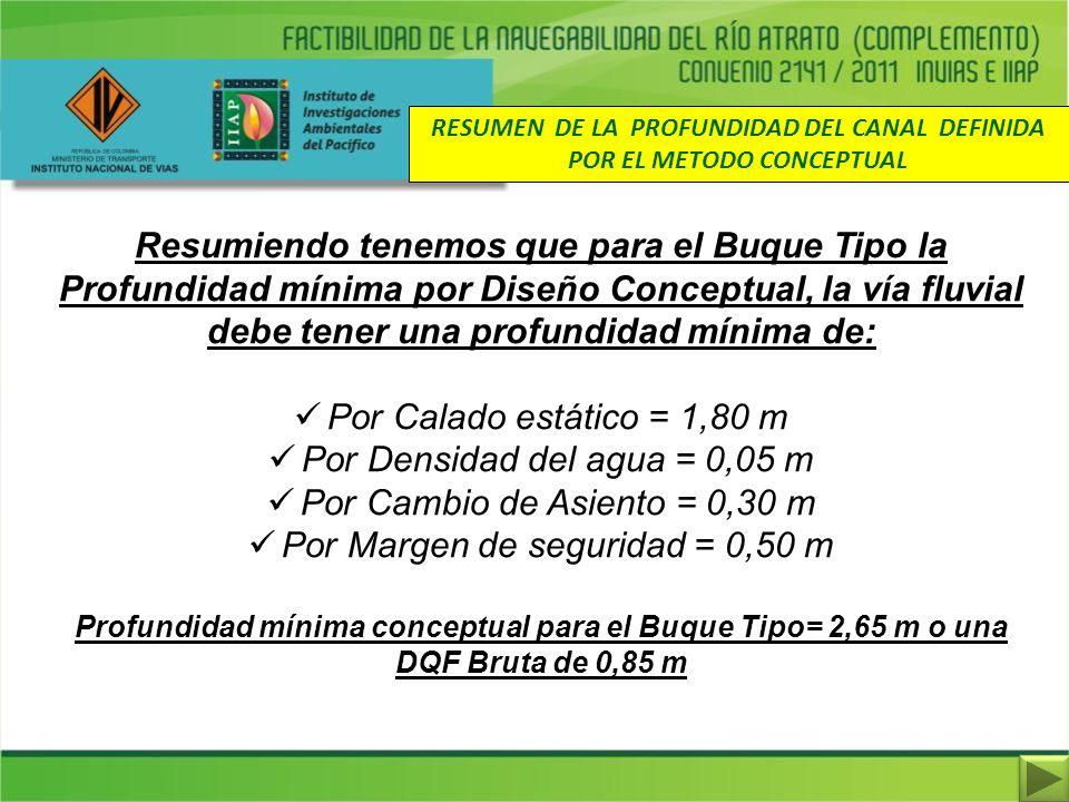 RESUMEN DE LA PROFUNDIDAD DEL CANAL DEFINIDA POR EL METODO CONCEPTUAL