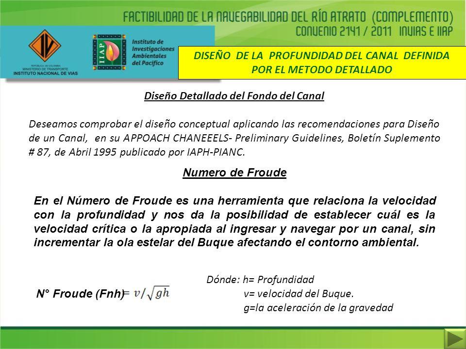 DISEÑO DE LA PROFUNDIDAD DEL CANAL DEFINIDA POR EL METODO DETALLADO
