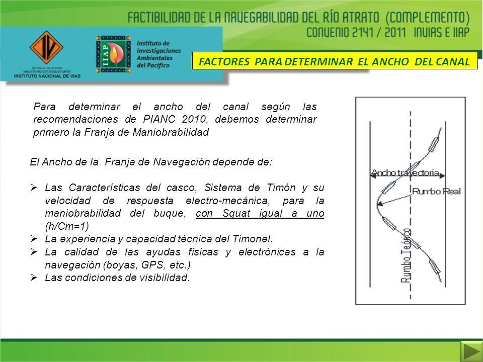 FACTORES PARA DETERMINAR EL ANCHO DEL CANAL