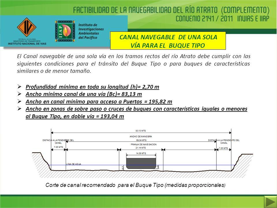 CANAL NAVEGABLE DE UNA SOLA VÍA PARA EL BUQUE TIPO