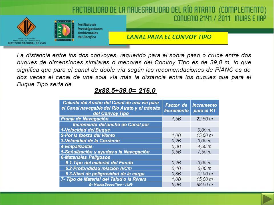 CANAL PARA EL CONVOY TIPO Incremento del ancho de Canal por