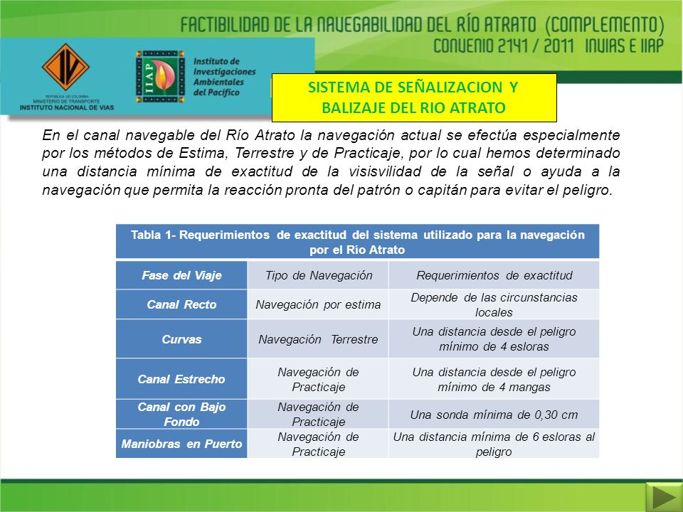 SISTEMA DE SEÑALIZACION Y BALIZAJE DEL RIO ATRATO