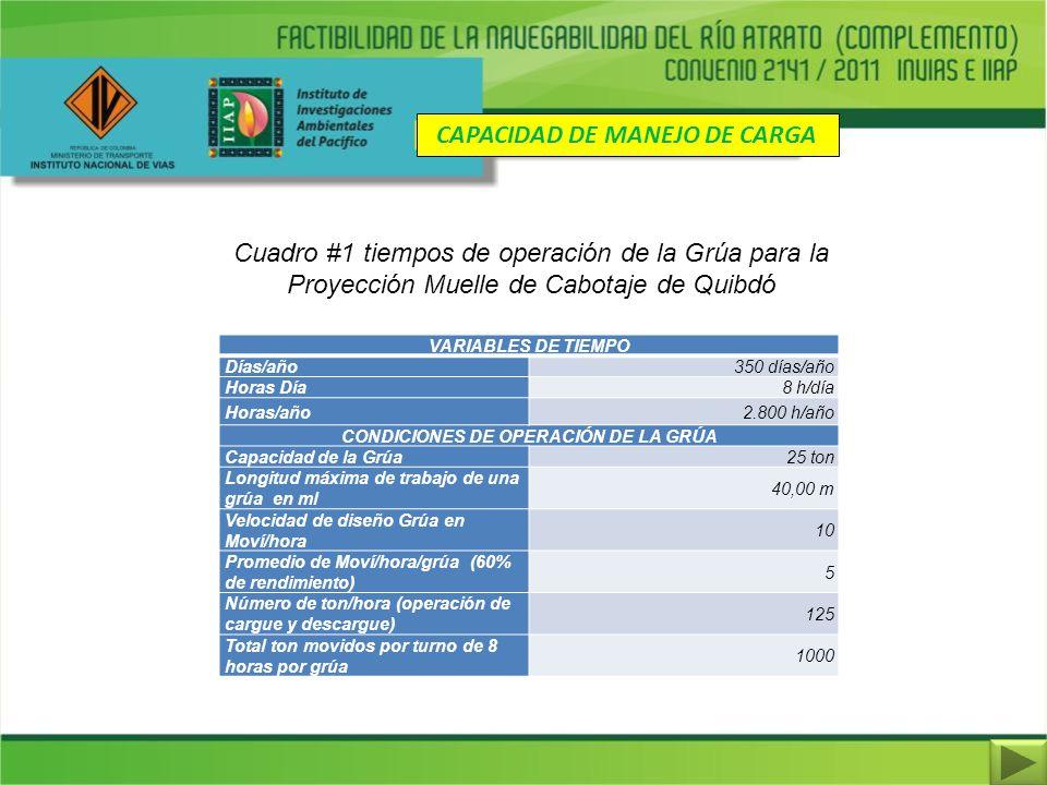 CAPACIDAD DE MANEJO DE CARGA CONDICIONES DE OPERACIÓN DE LA GRÚA