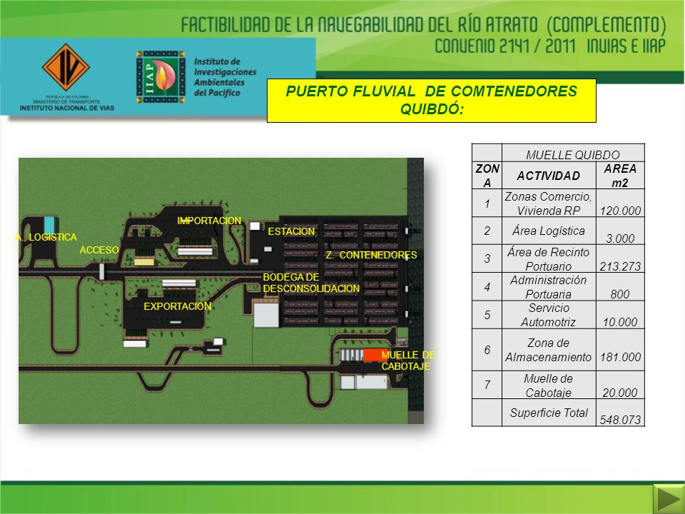 PUERTO FLUVIAL DE COMTENEDORES QUIBDÓ: