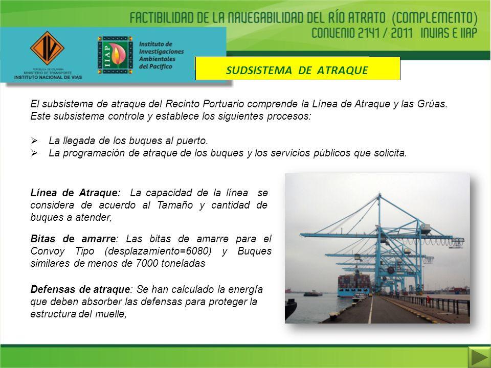 SUDSISTEMA DE ATRAQUE El subsistema de atraque del Recinto Portuario comprende la Línea de Atraque y las Grúas.