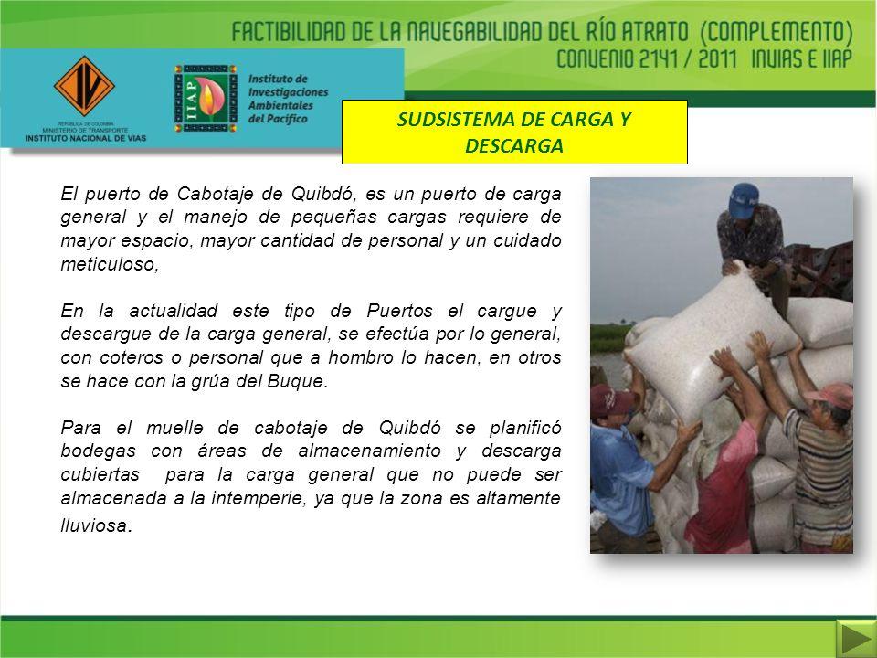 SUDSISTEMA DE CARGA Y DESCARGA