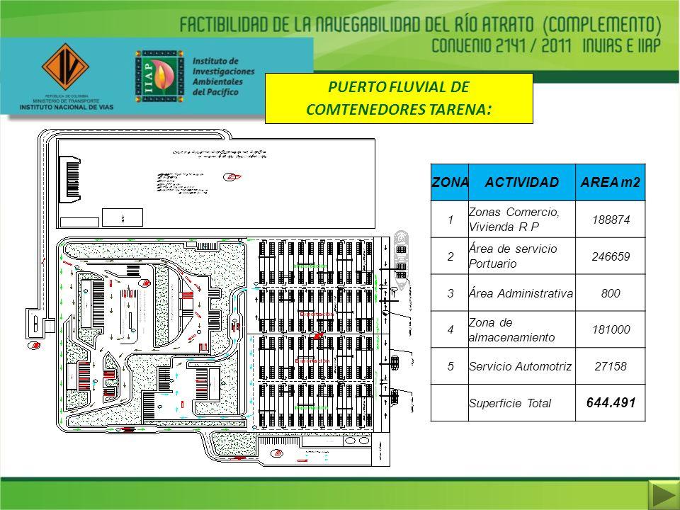 PUERTO FLUVIAL DE COMTENEDORES TARENA: