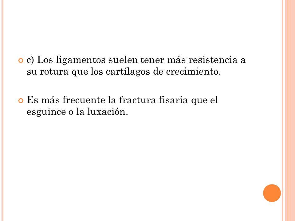c) Los ligamentos suelen tener más resistencia a su rotura que los cartílagos de crecimiento.