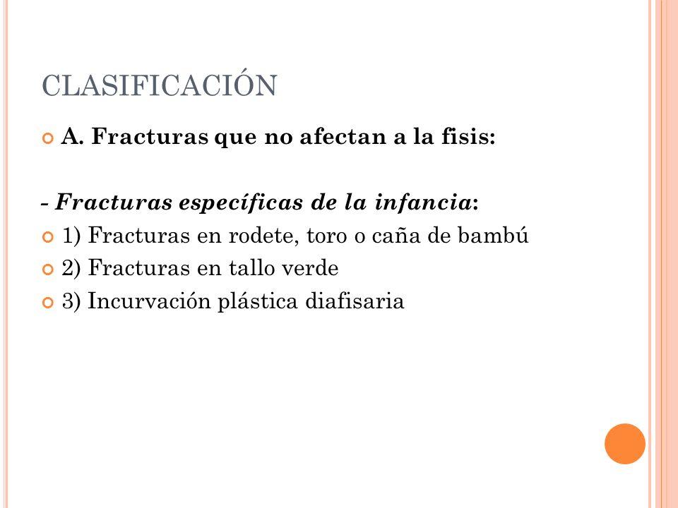 CLASIFICACIÓN A. Fracturas que no afectan a la fisis: