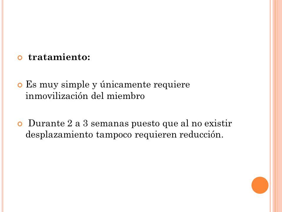 tratamiento: Es muy simple y únicamente requiere inmovilización del miembro.