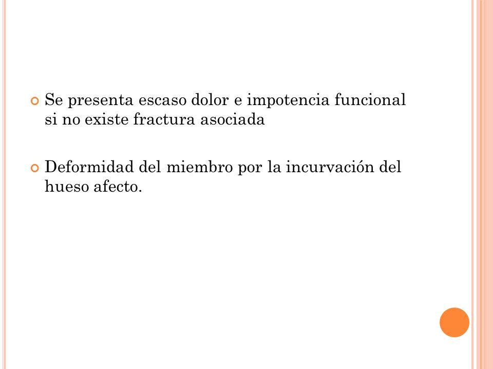 Se presenta escaso dolor e impotencia funcional si no existe fractura asociada