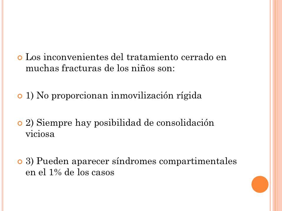 Los inconvenientes del tratamiento cerrado en muchas fracturas de los niños son: