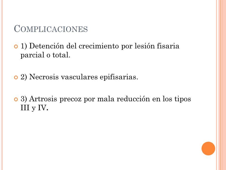 Complicaciones1) Detención del crecimiento por lesión fisaria parcial o total. 2) Necrosis vasculares epifisarias.