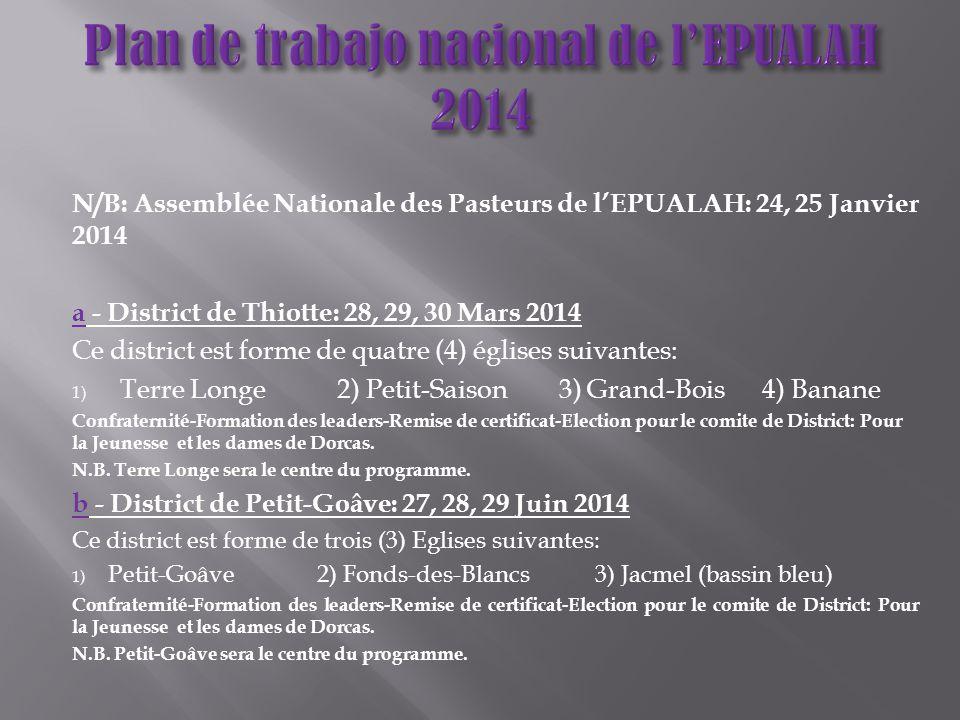 Plan de trabajo nacional de l'EPUALAH 2014