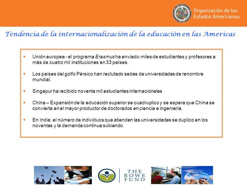 Tendencia de la internacionalización de la educación en las Americas
