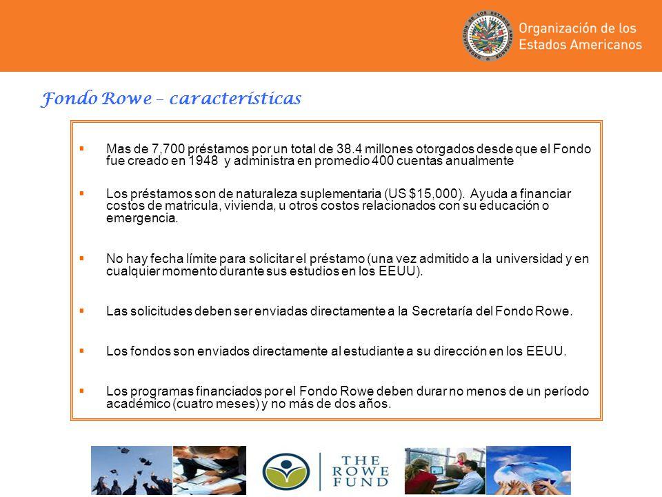 Fondo Rowe – características