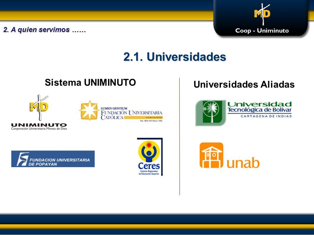 2.1. Universidades Sistema UNIMINUTO Universidades Aliadas