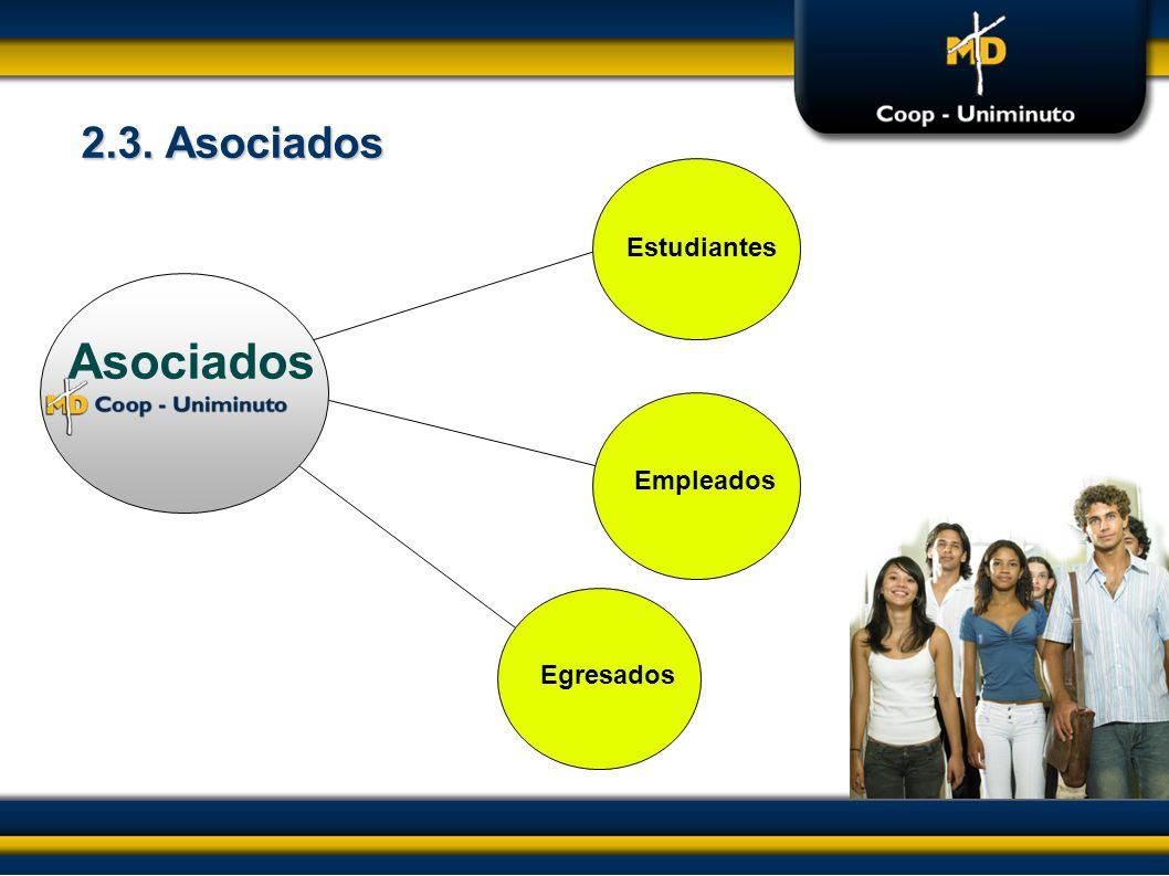 2.3. Asociados Estudiantes Asociados Empleados Egresados