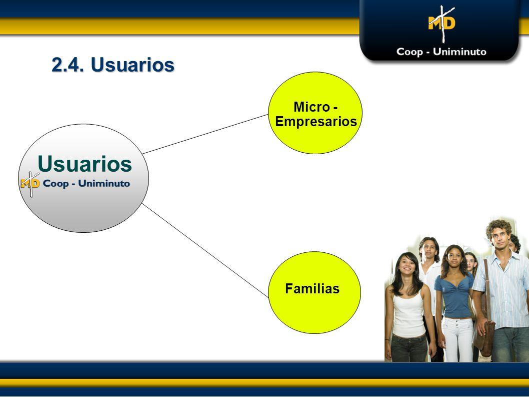 2.4. Usuarios Micro - Empresarios Usuarios Familias