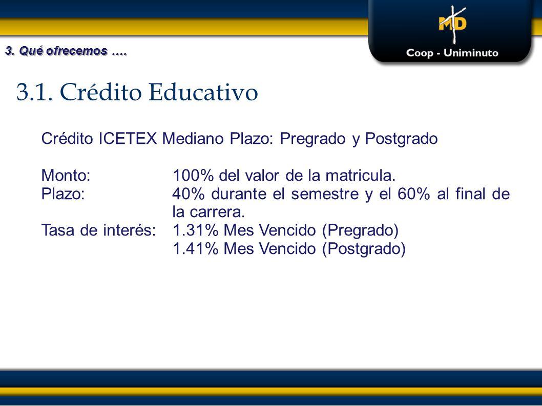 3. Qué ofrecemos …. 3.1. Crédito Educativo. Crédito ICETEX Mediano Plazo: Pregrado y Postgrado. Monto: 100% del valor de la matricula.