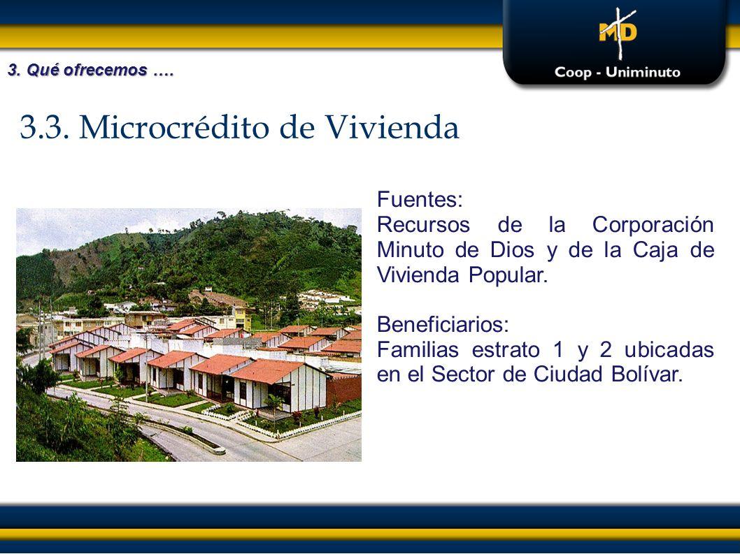 3.3. Microcrédito de Vivienda