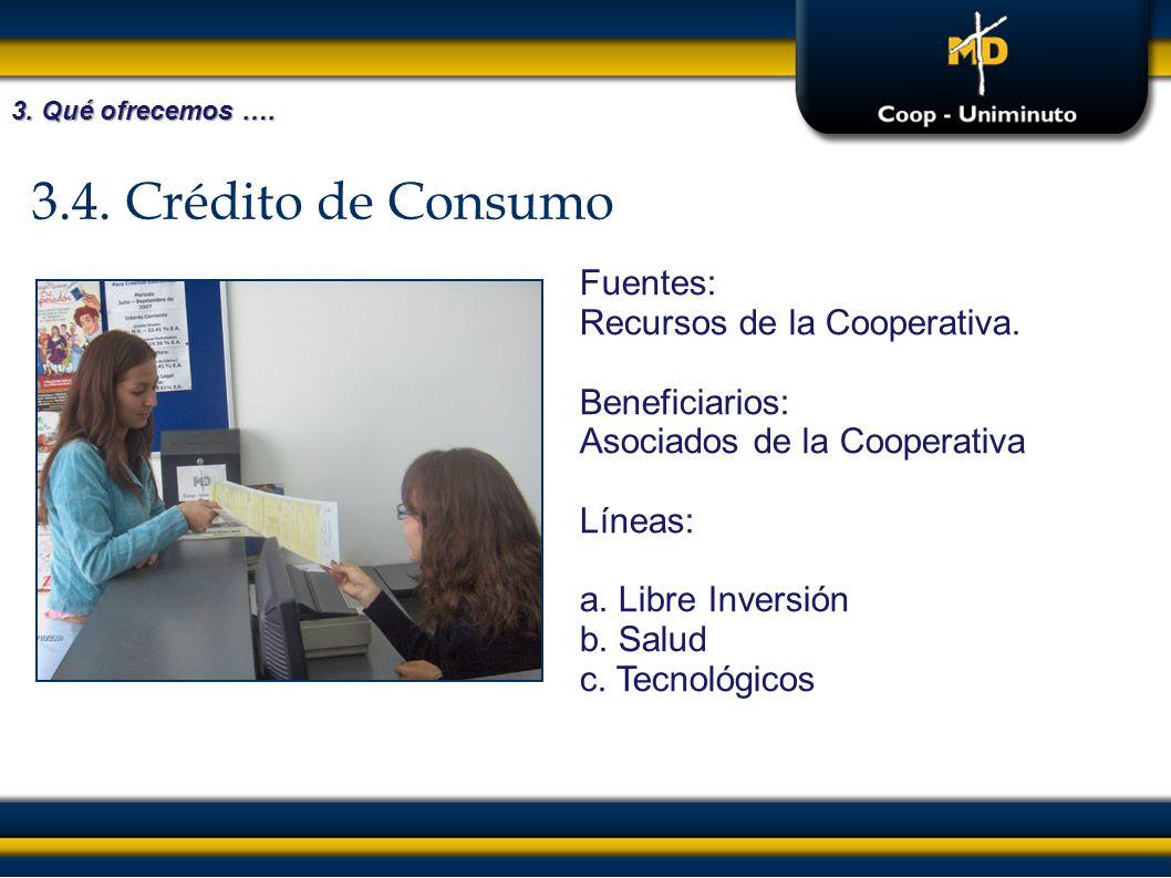 3.4. Crédito de Consumo Fuentes: Recursos de la Cooperativa.