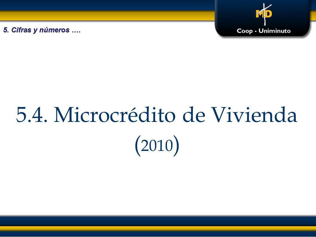 5.4. Microcrédito de Vivienda