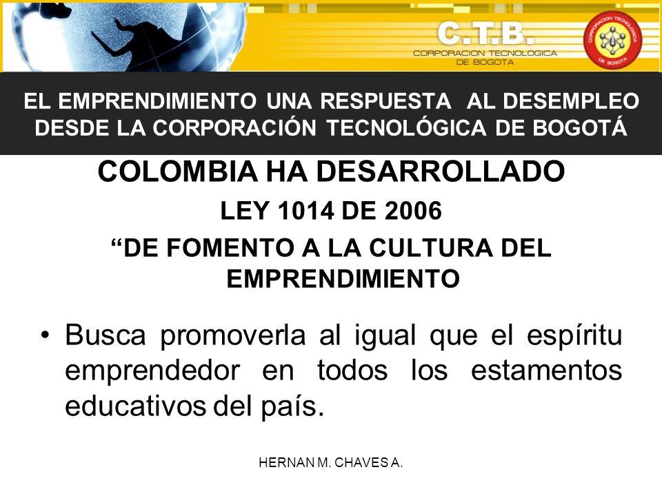 COLOMBIA HA DESARROLLADO DE FOMENTO A LA CULTURA DEL EMPRENDIMIENTO