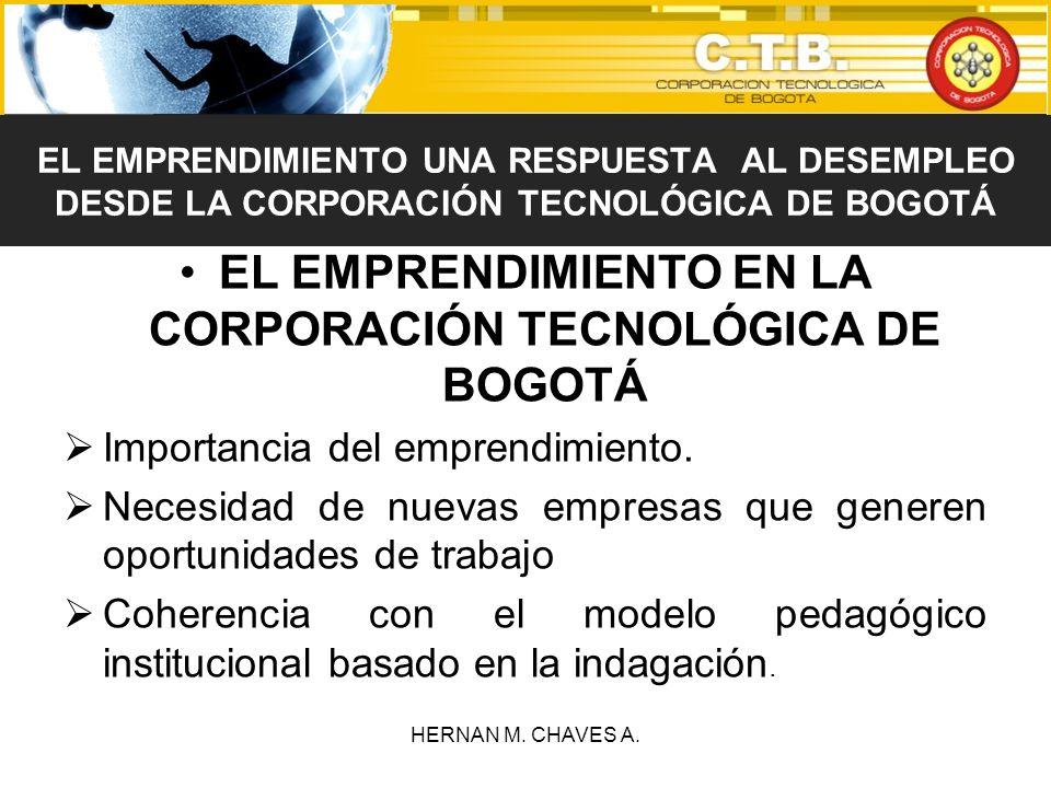 EL EMPRENDIMIENTO EN LA CORPORACIÓN TECNOLÓGICA DE BOGOTÁ