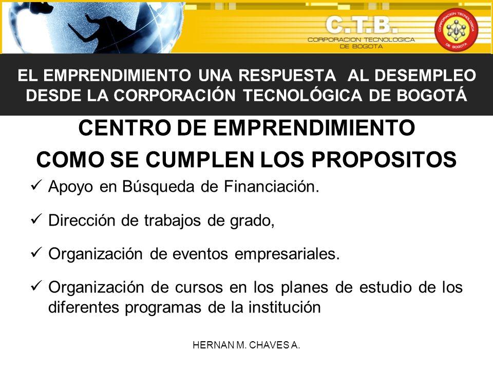 CENTRO DE EMPRENDIMIENTO COMO SE CUMPLEN LOS PROPOSITOS